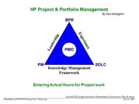 HP Project & Portfolio Management Entering Actual Hours for Project work July 11, 2007 CIMpleBS.com/HP-PPM/Training-Time Sheets.pps By Dan Gallagher See.