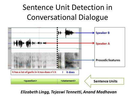 Sentence Unit Detection in Conversational Dialogue Elizabeth Lingg, Tejaswi Tennetti, Anand Madhavan it has a lot of garlic in it too does n't it i it.