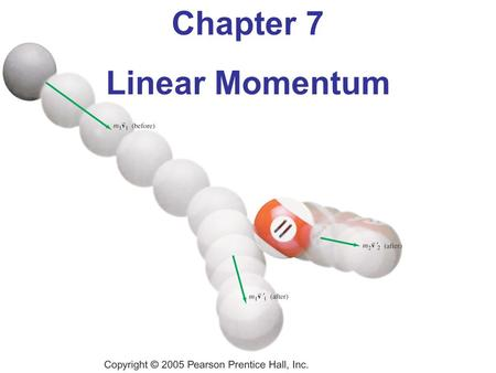 Chapter 7 Linear Momentum. Objectives: The student will be able to: Perform several investigations in order to make conclusions about the total momentum.
