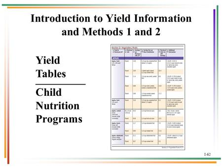 I-62 Introduction to Yield Information and Methods 1 and 2 _________ Child Nutrition Programs Yield Tables.
