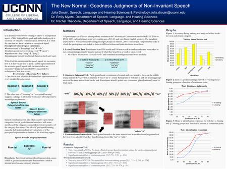 The New Normal: Goodness Judgments of Non-Invariant Speech Julia Drouin, Speech, Language and Hearing Sciences & Psychology, Dr.