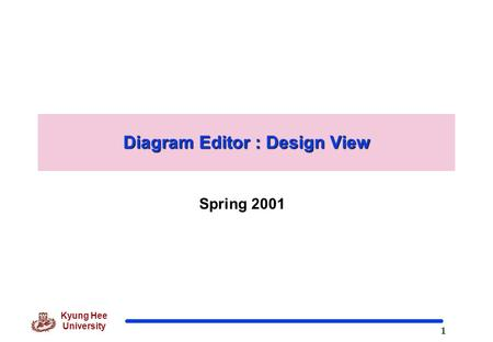 1 Kyung Hee University Diagram Editor : Design View Spring 2001.