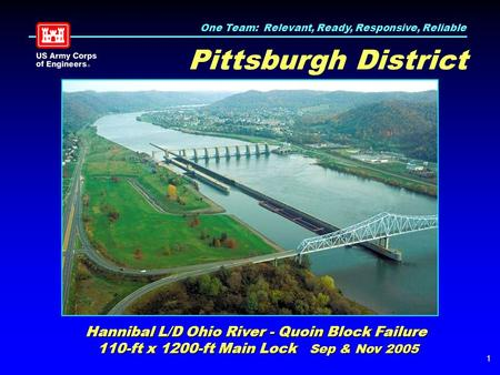 One Team: Relevant, Ready, Responsive, Reliable 1 Hannibal L/D Ohio River - Quoin Block Failure 110-ft x 1200-ft Main Lock Sep & Nov 2005 Pittsburgh District.