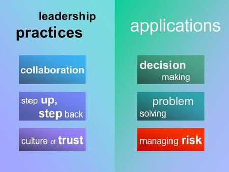 Leadership practices applications step up, step back collaboration culture of trust managing risk decision making problem solving.