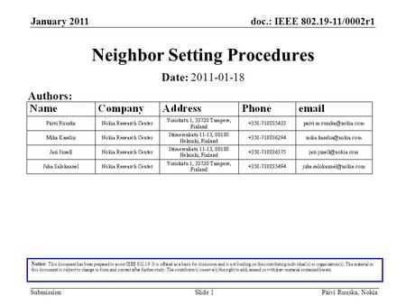 Doc.: IEEE 802.19-11/0002r1 Submission January 2011 Päivi Ruuska, NokiaSlide 1 Neighbor Setting Procedures Notice: This document has been prepared to assist.