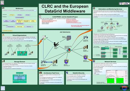 CLRC and the European DataGrid Middleware Information and Monitoring Services The current information service is built on the hierarchical database OpenLDAP.