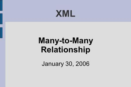 XML Many-to-Many Relationship January 30, 2006. Learning Objectives ● Create a schema for a data model containing a many:many relationship ● Understand.