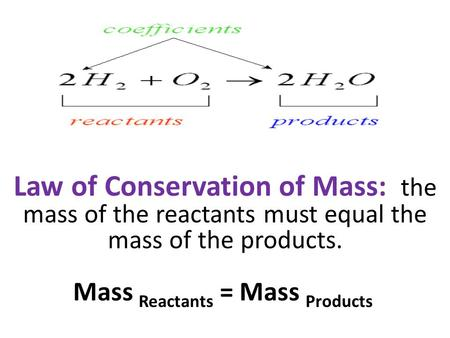 Mass Reactants = Mass Products Law of Conservation of Mass: the mass of the reactants must equal the mass of the products.