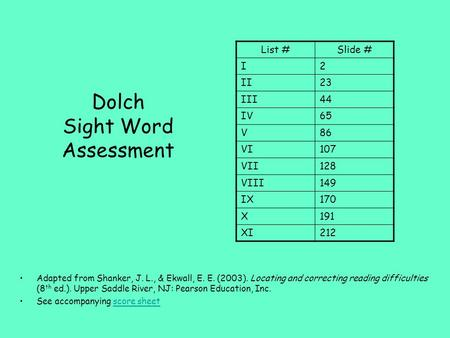 Dolch Sight Word Assessment Adapted from Shanker, J. L., & Ekwall, E. E. (2003). Locating and correcting reading difficulties (8 th ed.). Upper Saddle.