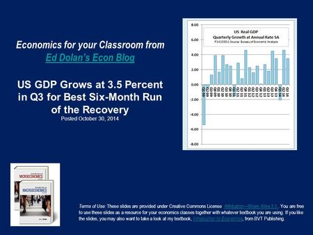 Economics for your Classroom from Ed Dolan's Econ Blog US GDP Grows at 3.5 Percent in Q3 for Best Six-Month Run of the Recovery Posted October 30, 2014.