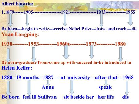 Albert Einstein: 1.1879------1905------------------1921-----------------1933-------------1955 Be born---begin to write---receive Nobel Prize---leave and.