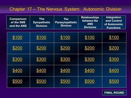 Chapter 17 – The Nervous System: Autonomic Division $100 $200 $300 $400 $500 $100$100$100 $200 $300 $400 $500 Comparison of the SNS and the ANS The Sympathetic.