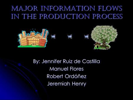 Major Information Flows in the Production Process By: Jennifer Ruiz de Castilla Manuel Flores Robert Ordóñez Jeremiah Henry.
