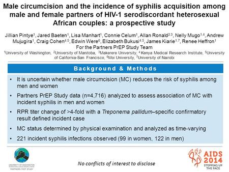 It is uncertain whether male circumcision (MC) reduces the risk of syphilis among men and women Partners PrEP Study data (n=4,716) analyzed to assess association.
