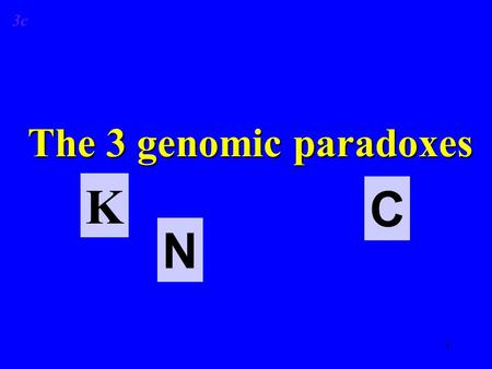 1 The 3 genomic paradoxes 3c K N C. 2 K-value paradox: Complexity does not correlate with chromosome number. 46250 Ophioglossum reticulatumHomo sapiensLysandra.