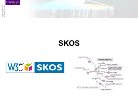 SKOS. Ontologies Metadata –Resources marked-up with descriptions of their content. No good unless everyone speaks the same language; Terminologies –Provide.