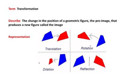Term Transformation Describe The change in the position of a geometric figure, the pre-image, that produces a new figure called the image Representation.