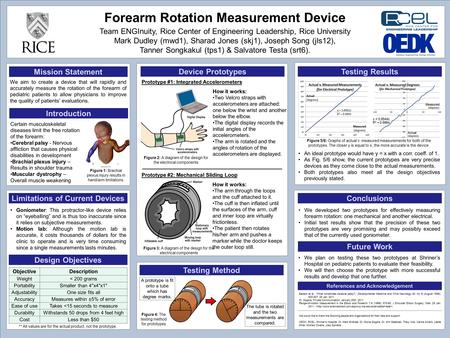Forearm Rotation Measurement Device Mission Statement Team ENGInuity, Rice Center of Engineering Leadership, Rice University Mark Dudley (mwd1), Sharad.