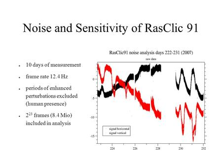 Noise and Sensitivity of RasClic 91