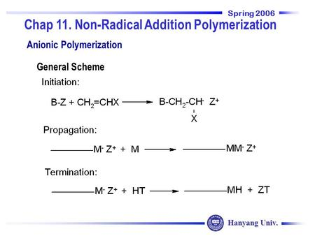 Hanyang Univ. Spring 2006 Chap 11. Non-Radical Addition Polymerization General Scheme Anionic Polymerization.