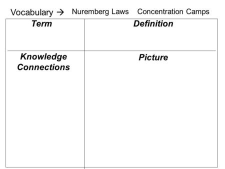 Knowledge Connections Definition Picture Term Vocabulary  Nuremberg LawsConcentration Camps.