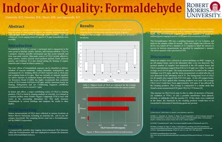 Dieterich, M.F., Gieseler, M.E., Short, D.B., and Signorelli, R.T. Abstract Formaldehyde, a group 1 carcinogen is a component of indoor air and may be.
