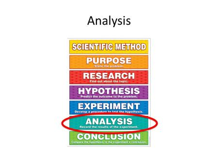 Analysis. A data analysis is where you discuss and interpret the data collected from your project. An analysis explains the results and is a summary of.