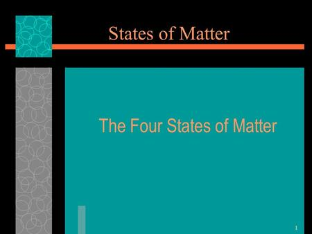 1 States of Matter The Four States of Matter. 2 States of Matter The Four States of Matter Four States  Solid  Liquid  Gas  Plasma.