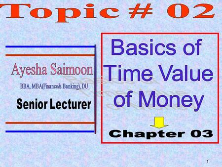 1. 2 Meaning of Time value of money, Concept of Time Line, Calculating Future value, Present value, Discounting, Compounding, Different types of Interest.