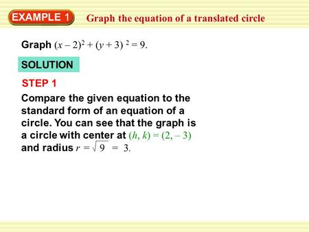 EXAMPLE 1 Graph the equation of a translated circle Graph (x – 2) 2 + (y + 3) 2 = 9. SOLUTION STEP 1 Compare the given equation to the standard form of.