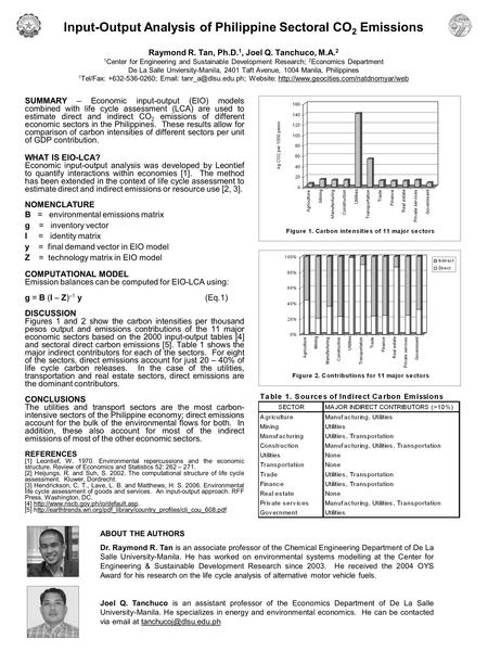 Input-Output Analysis of Philippine Sectoral CO 2 Emissions Raymond R. Tan, Ph.D. 1, Joel Q. Tanchuco, M.A. 2 1 Center for Engineering and Sustainable.