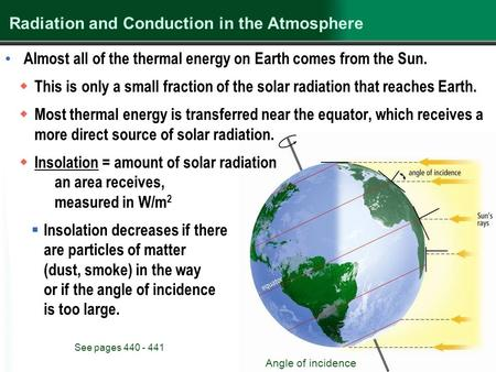 Radiation and Conduction in the Atmosphere Almost all of the thermal energy on Earth comes from the Sun.  This is only a small fraction of the solar radiation.