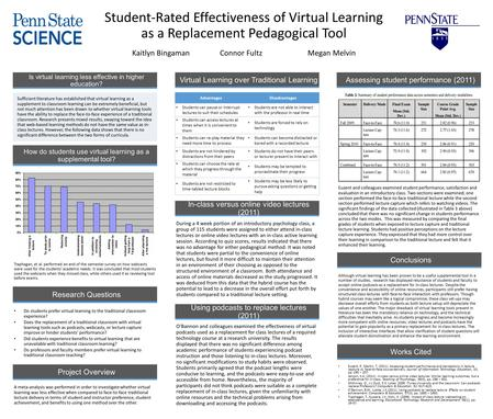 Student-Rated Effectiveness of Virtual Learning as a Replacement Pedagogical Tool Is virtual learning less effective in higher education? Sufficient literature.