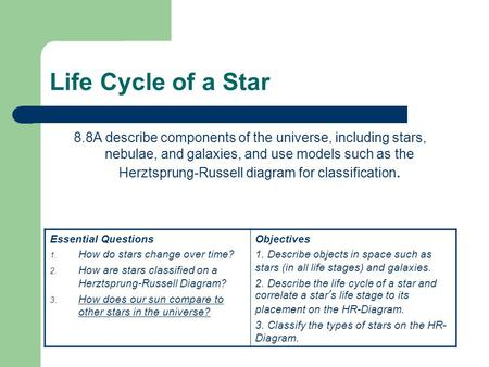 Life Cycle of a Star 8.8A describe components of the universe, including stars, nebulae, and galaxies, and use models such as the Herztsprung-Russell diagram.