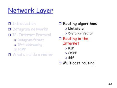 Network Layer r Introduction r Datagram networks r IP: Internet Protocol m Datagram format m IPv4 addressing m ICMP r What's inside a router r Routing.
