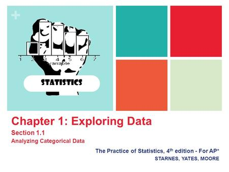 + Chapter 1: Exploring Data Section 1.1 Analyzing Categorical Data The Practice of Statistics, 4 th edition - For AP* STARNES, YATES, MOORE Statistics.