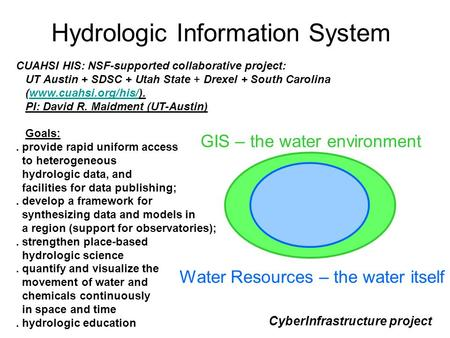 Hydrologic Information System GIS – the water environment Water Resources – the water itself CUAHSI HIS: NSF-supported collaborative project: UT Austin.