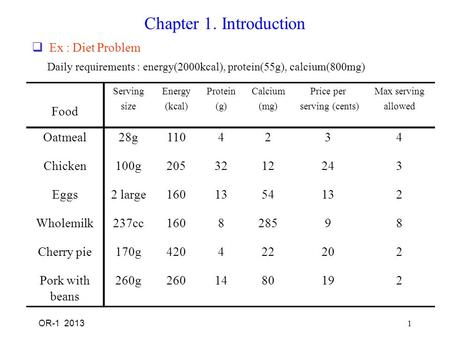 OR-1 2013 1 Chapter 1. Introduction  Ex : Diet Problem Daily requirements : energy(2000kcal), protein(55g), calcium(800mg) Food Serving size Energy (kcal)