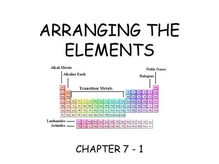 ARRANGING THE ELEMENTS CHAPTER 7 - 1. DISCOVERING A PATTERN Dmitri Mendeleev, a Russian chemist, discovered a pattern to the elements in 1869. After trying.