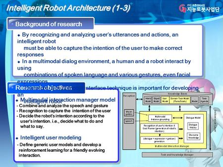 Intelligent Robot Architecture (1-3)  Background of research  Research objectives  By recognizing and analyzing user's utterances and actions, an intelligent.