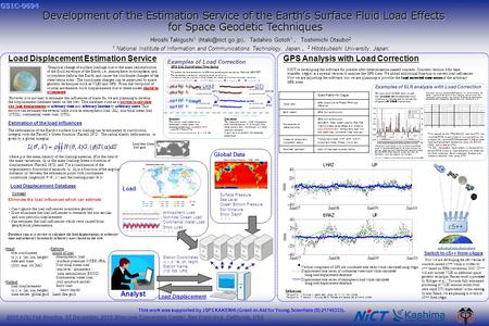 G51C-0694 Development of the Estimation Service of the Earth's Surface Fluid Load Effects for Space Geodetic Techniques for Space Geodetic Techniques Hiroshi.