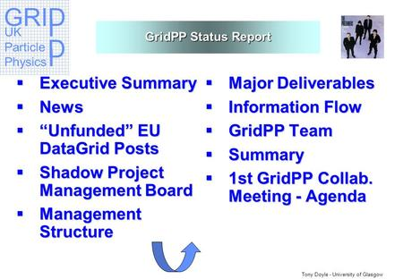 "GRID IIII D UK Particle Physics Tony Doyle - University of Glasgow GridPP Status Report  Executive Summary  News  ""Unfunded"" EU DataGrid Posts  Shadow."