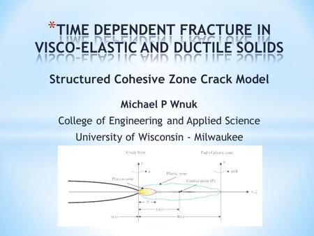Structured Cohesive Zone Crack Model Michael P Wnuk College of Engineering and Applied Science University of Wisconsin - Milwaukee.