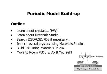 Periodic Model Build-up Outline Learn about crystals… (HW) Learn about Materials Studio… Search ICSD/CSD/PDB if necessary… Import several crystals using.
