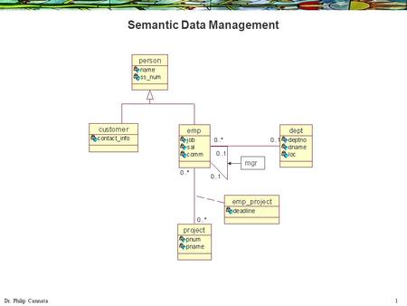 Dr. Philip Cannata 1 mgr Semantic Data Management.