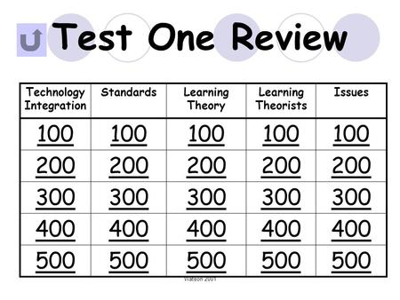 Watson 2001 Test One Review Technology Integration StandardsLearning Theory Learning Theorists Issues 100 200 300 400 500.