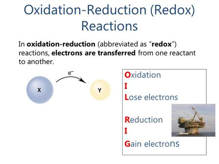 "Oxidation-Reduction (Redox) Reactions In oxidation-reduction (abbreviated as ""redox"") reactions, electrons are transferred from one reactant to another."