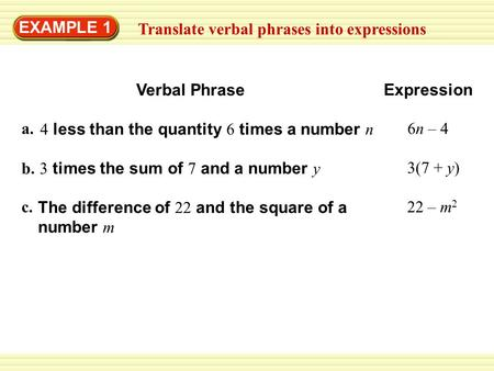 EXAMPLE 1 Translate verbal phrases into expressions Verbal Phrase Expression a. 4 less than the quantity 6 times a number n b. 3 times the sum of 7 and.