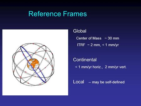 Reference Frames Global Center of Mass ~ 30 mm ITRF ~ 2 mm, < 1 mm/yr Continental < 1 mm/yr horiz., 2 mm/yr vert. Local -- may be self-defined.