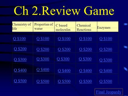 Ch 2.Review Game Chemistry of life Properties of water C based molecules Chemical Reactions Enzymes Q $100 Q $200 Q $300 Q $400 Q $500 Q $100 Q $200 Q.